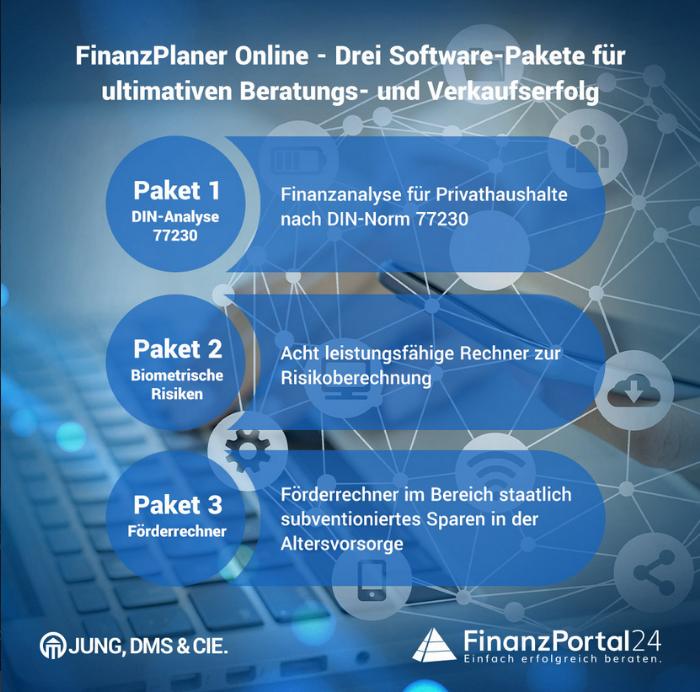 FinanzPortal24 kostenfreier Testzugang